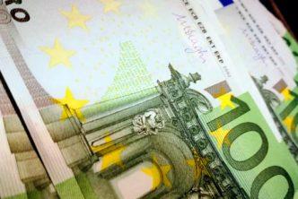 medidas financieras en la actualidad